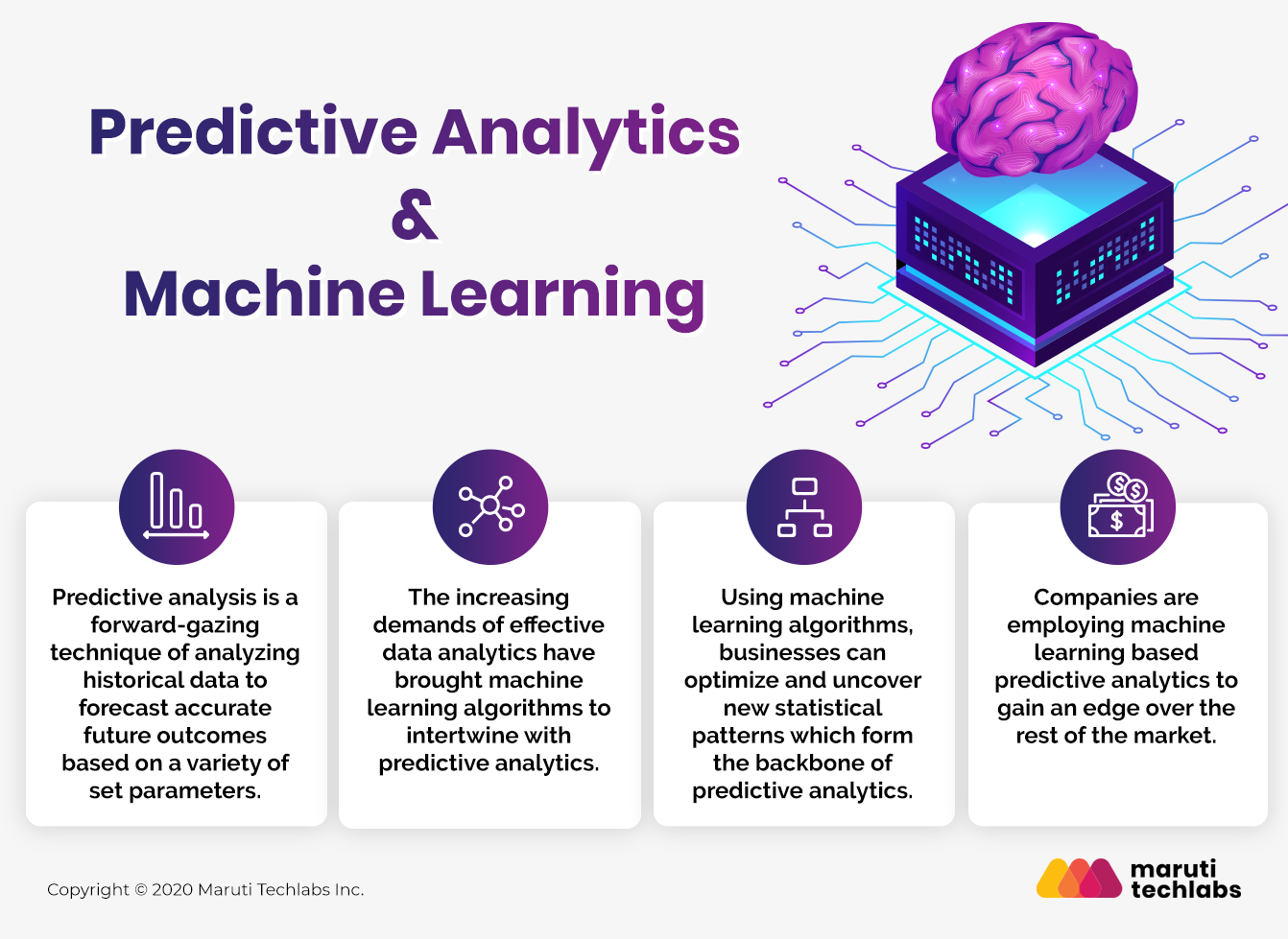 Machine Learning & Predictive Analytics
