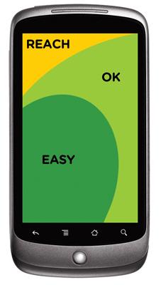 UX Usability