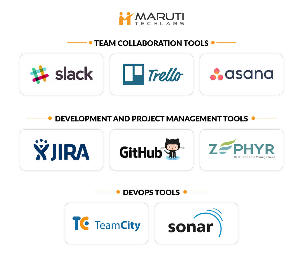 collaboration-tools
