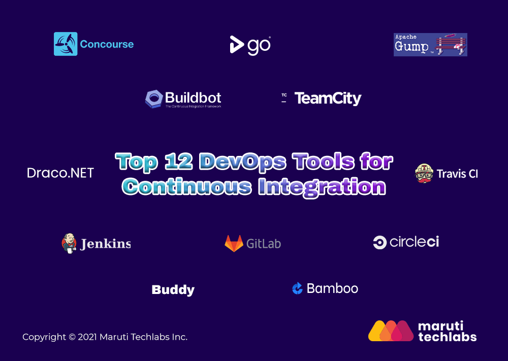 Top_12_DevOps_Tools_for_Continuous_Integration