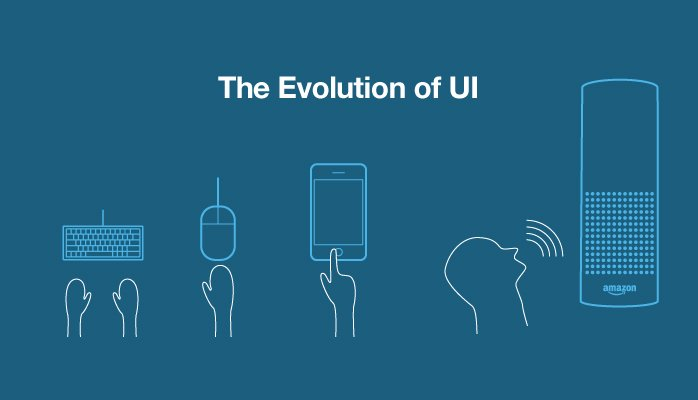Evolution of UI