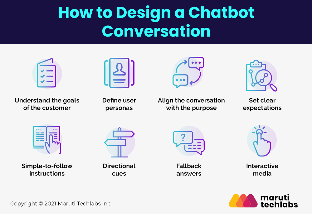 How to Design a Chatbot Conversation