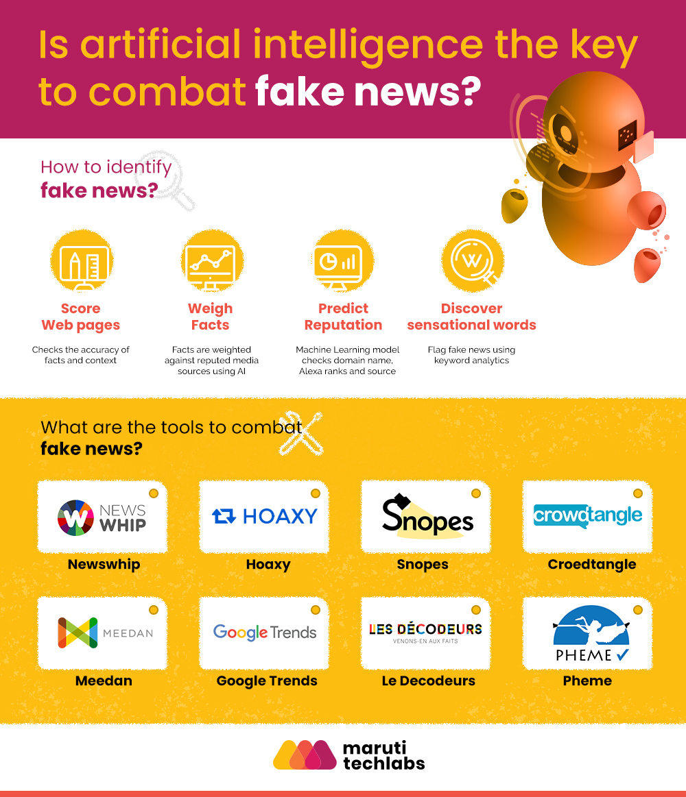 AI fake news infographic