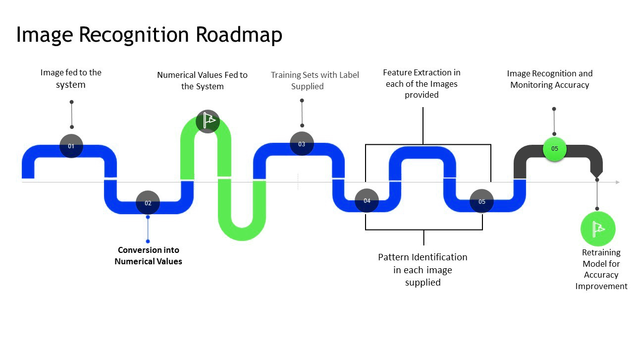 path-flow-of-an-image