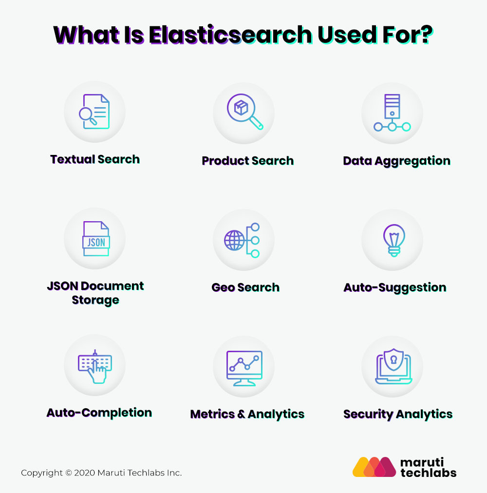 Use of ElastcSearch