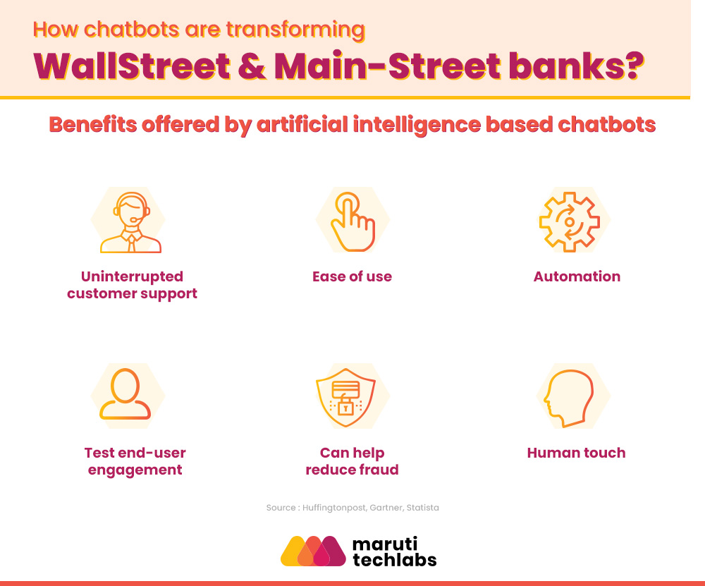 How Chatbots are transforming Wall Street and Main Street