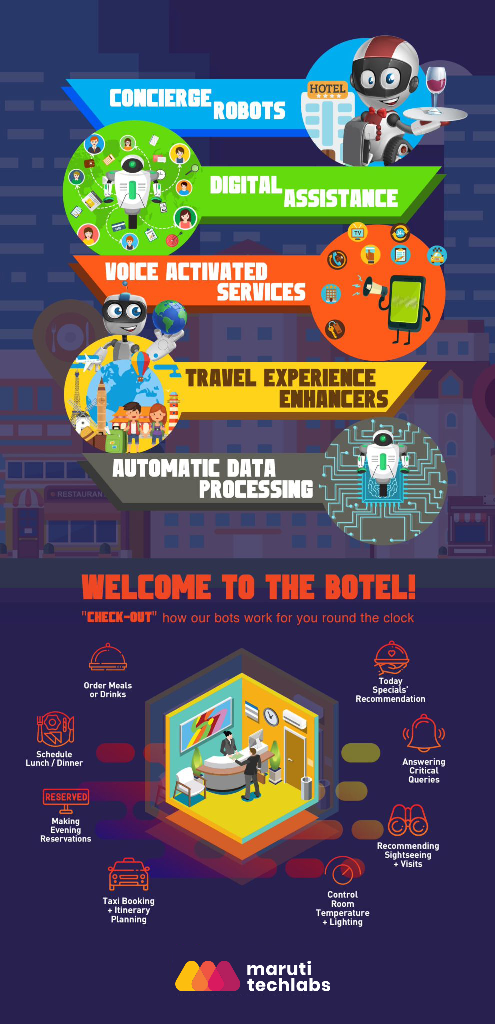 AI-powered customer service Infographic