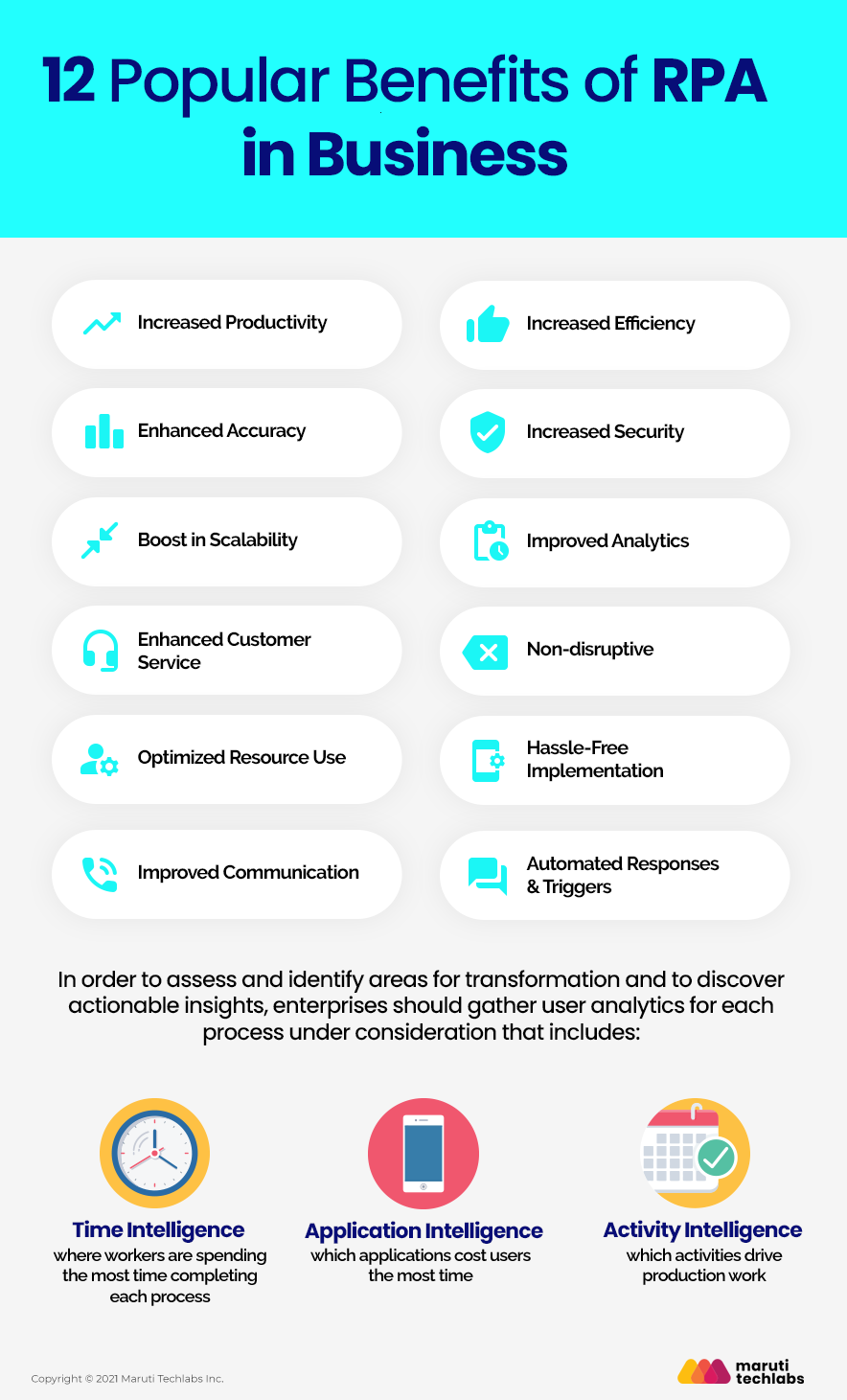 12 Popular Benefits and Applications of RPA in Business (1)