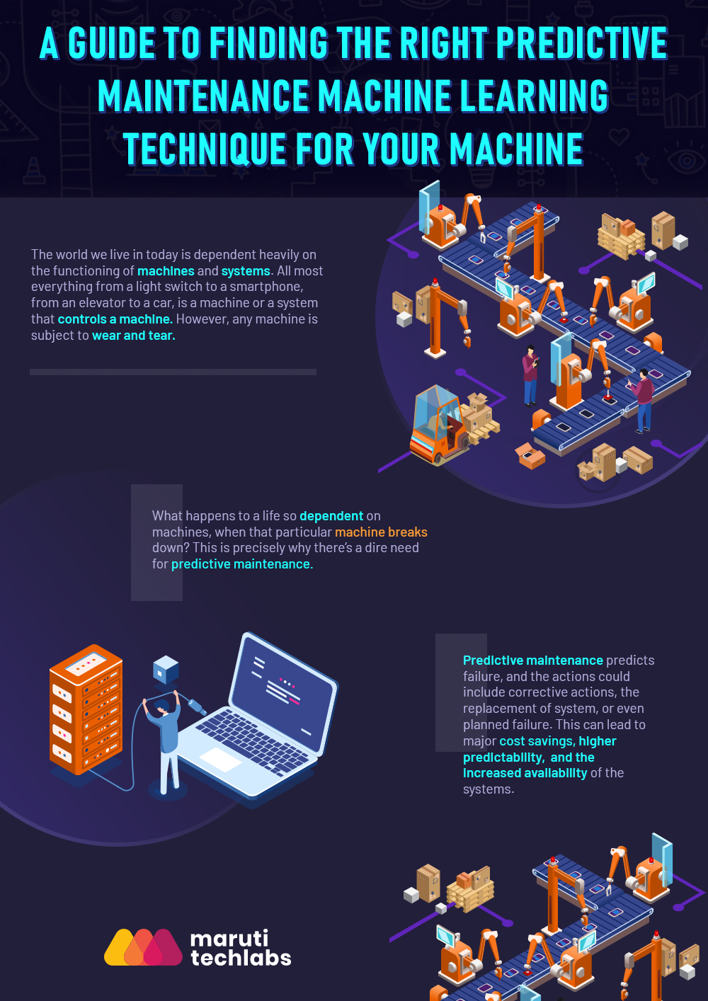 Machine-Learning-Predictive-Maintenance