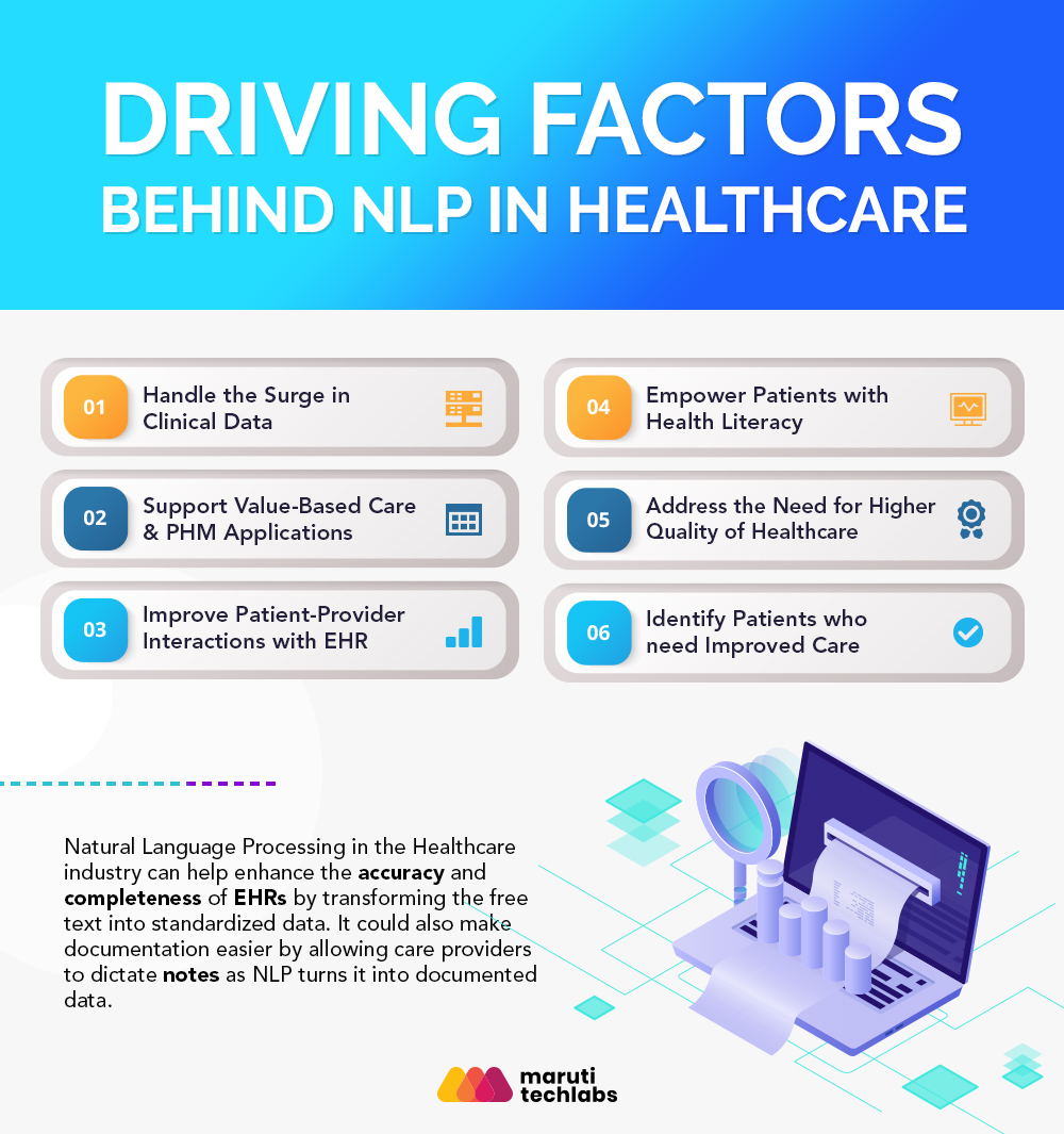 NLP-in-Healthcare
