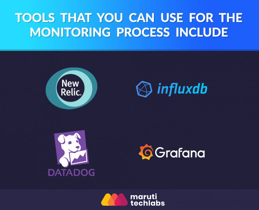 Microservices-Tools-Best-Practices