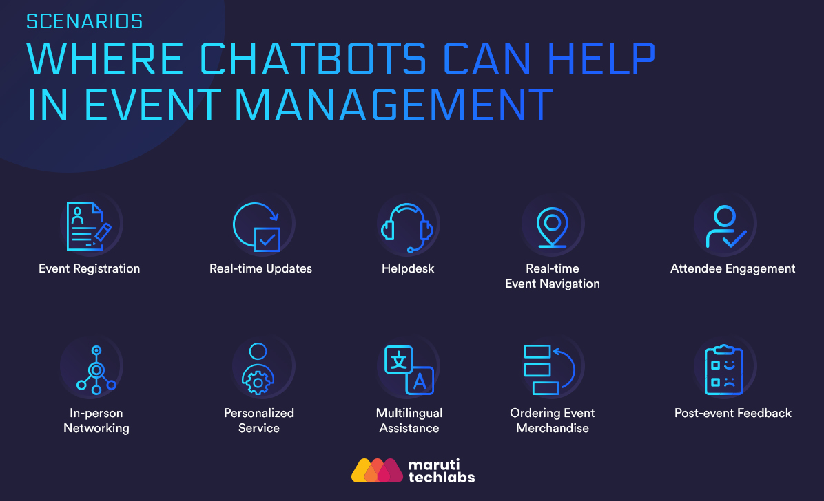 Chatbot for Event
