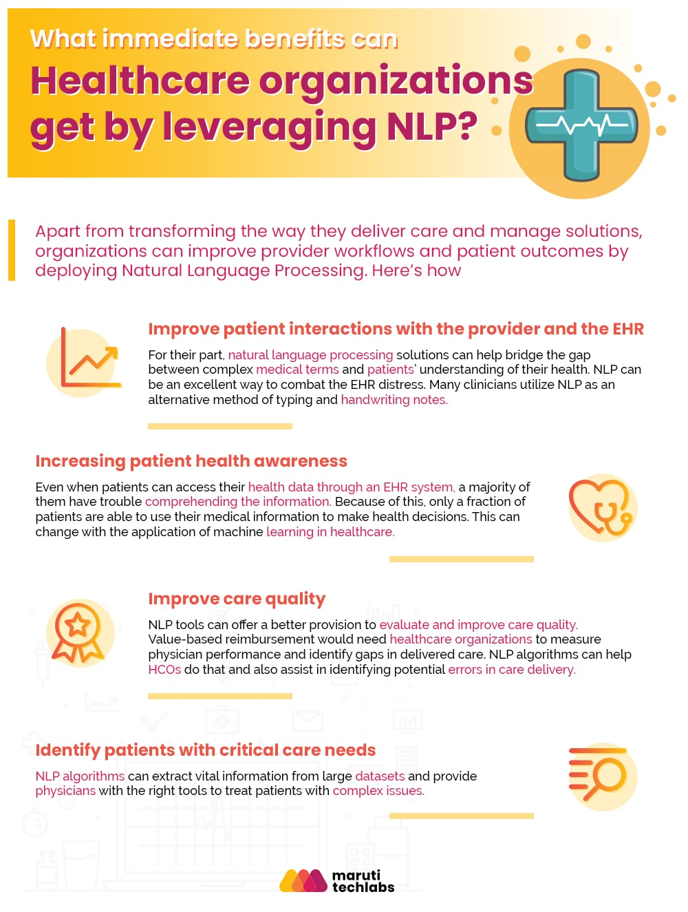 How Can Healthcare Organizations Leverage NLP?