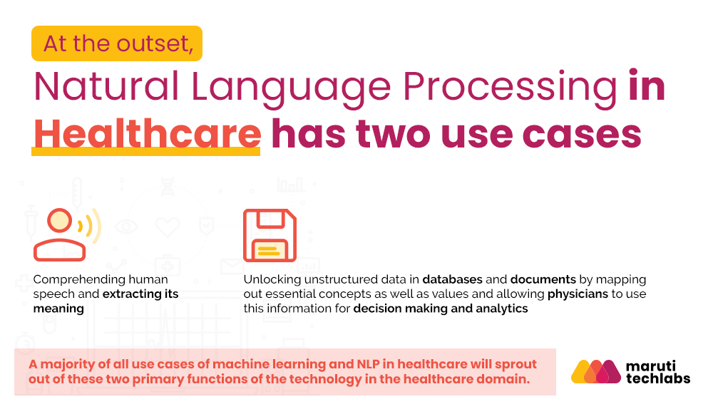 Use cases of NLP in Healthcare