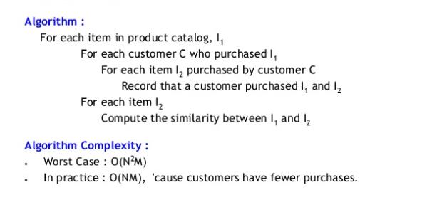 Amazon-Algorithm-min