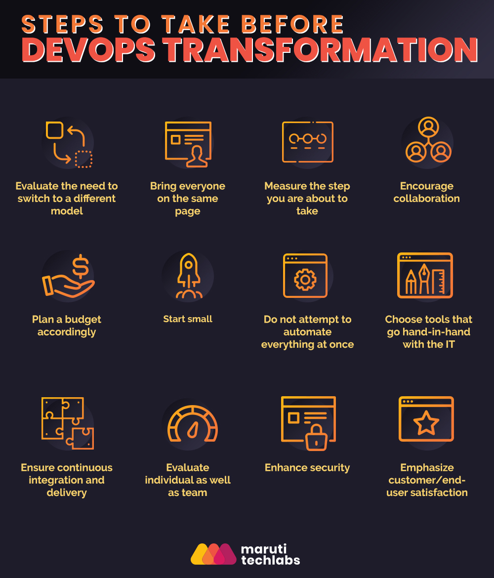 Steps to Take Before Transition to DevOps