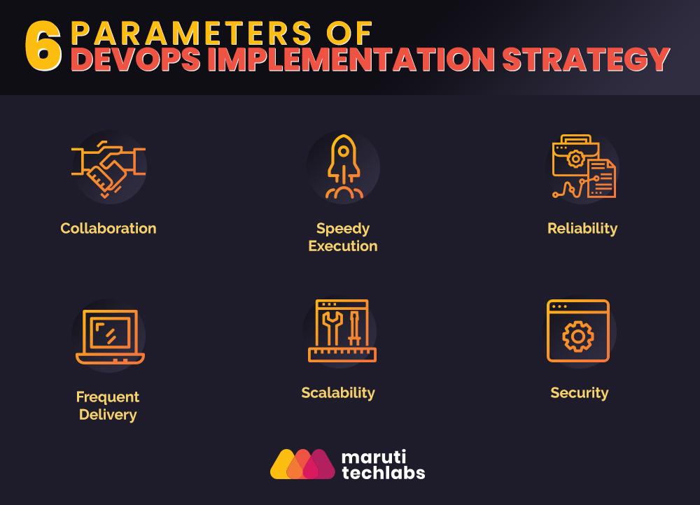 Parameters of DevOps Implementation