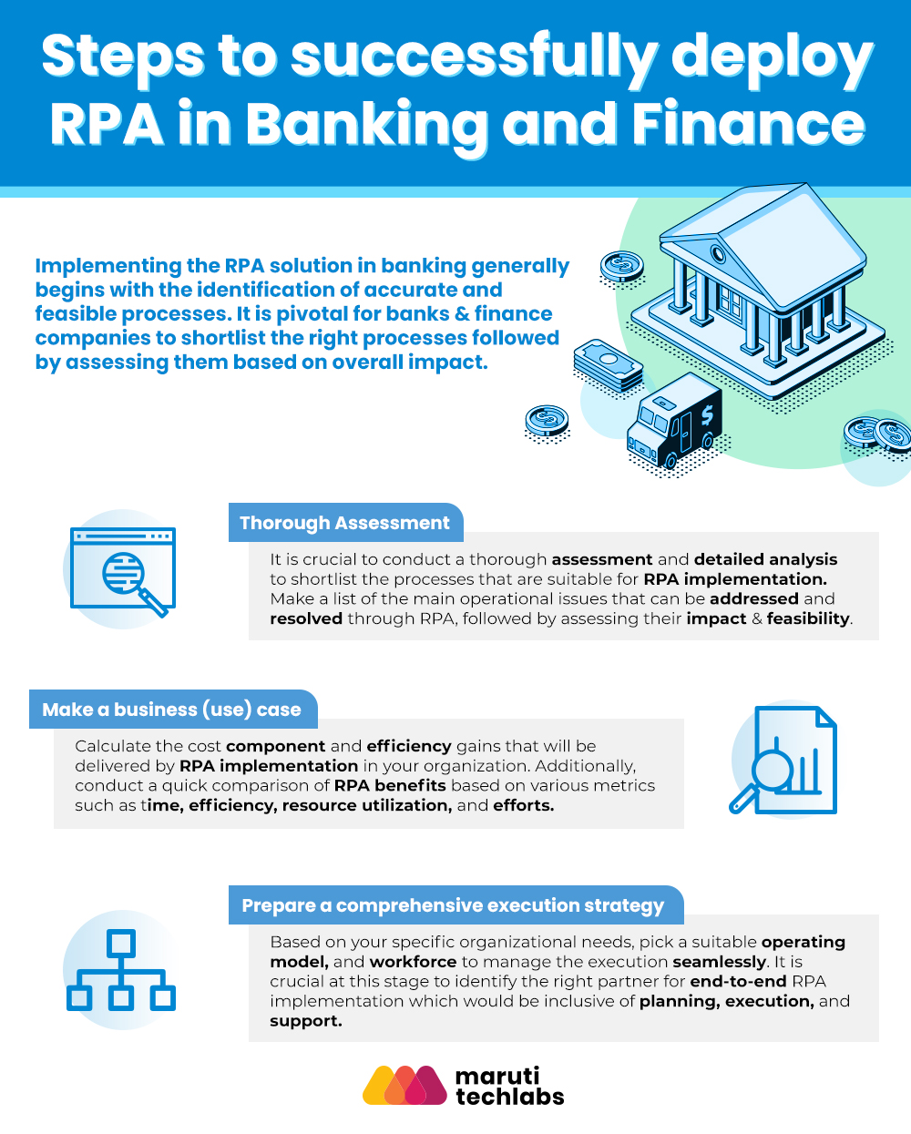 Deploy RPA in Banking and Finance