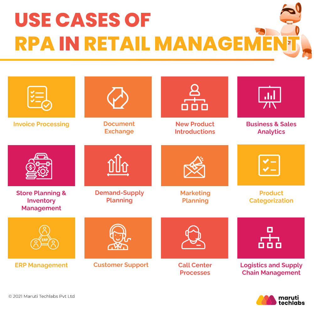 Top 11 Use Cases of RPA in Retail