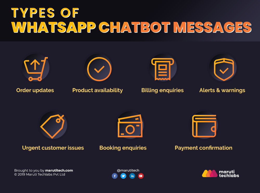 WhatsApp Chatbot Messages