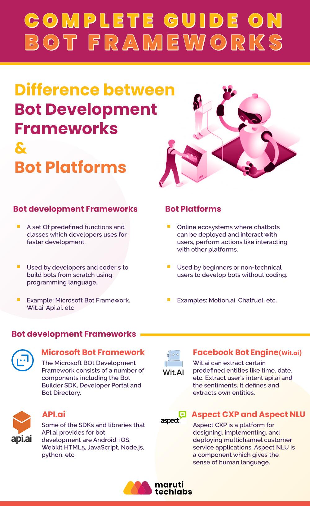 Bot Frameworks - a complete guide
