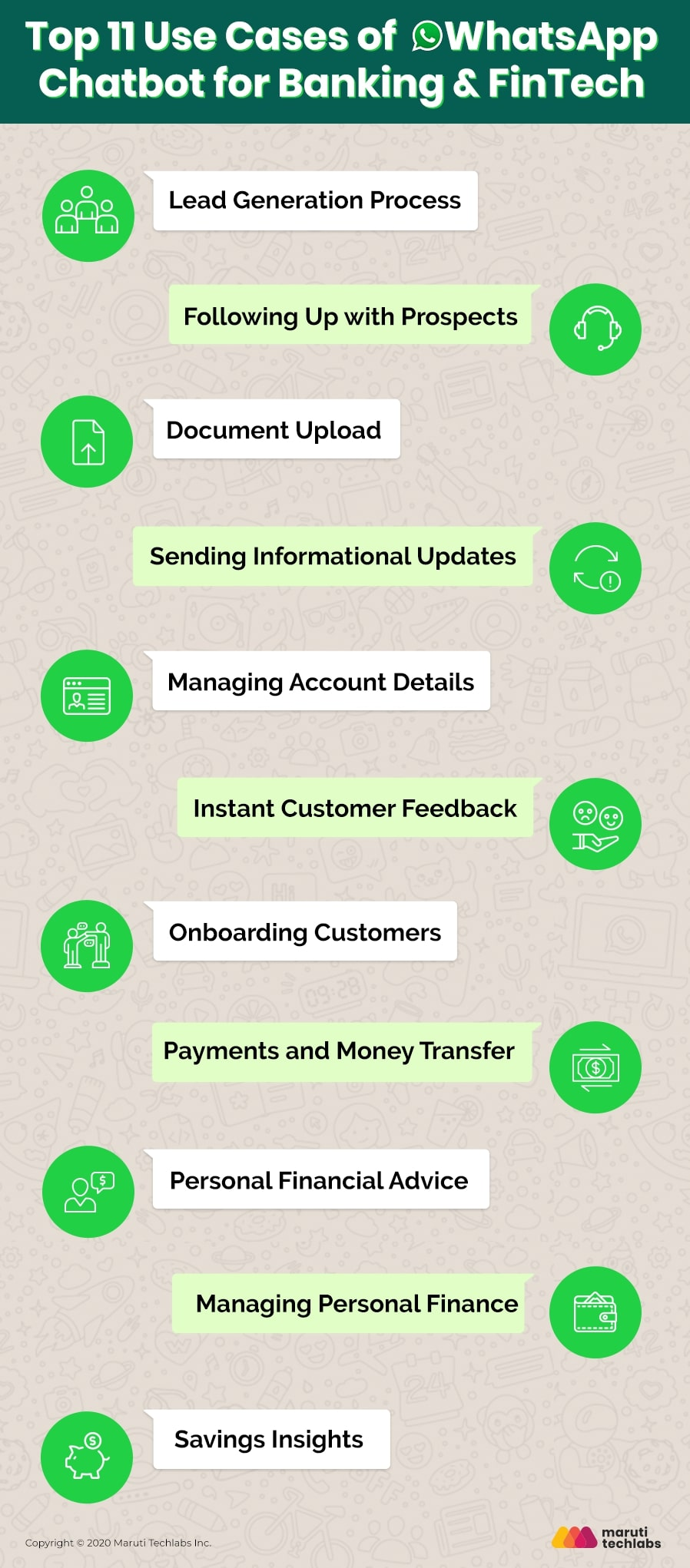 Use Cases For WhatsApp Banking & Fintech Chatbot