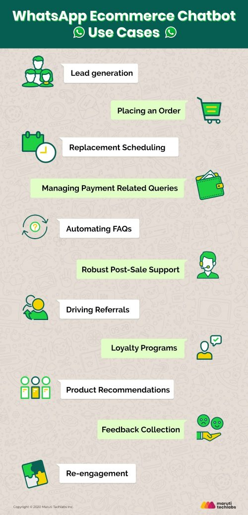 Ecommerce - Use Cases of WhatsApp Chatbot