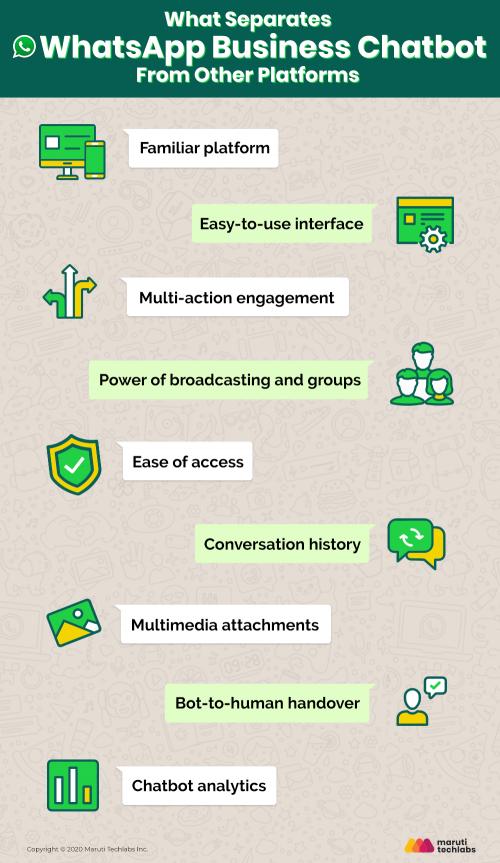 WhatsApp Chatbot for E commerce