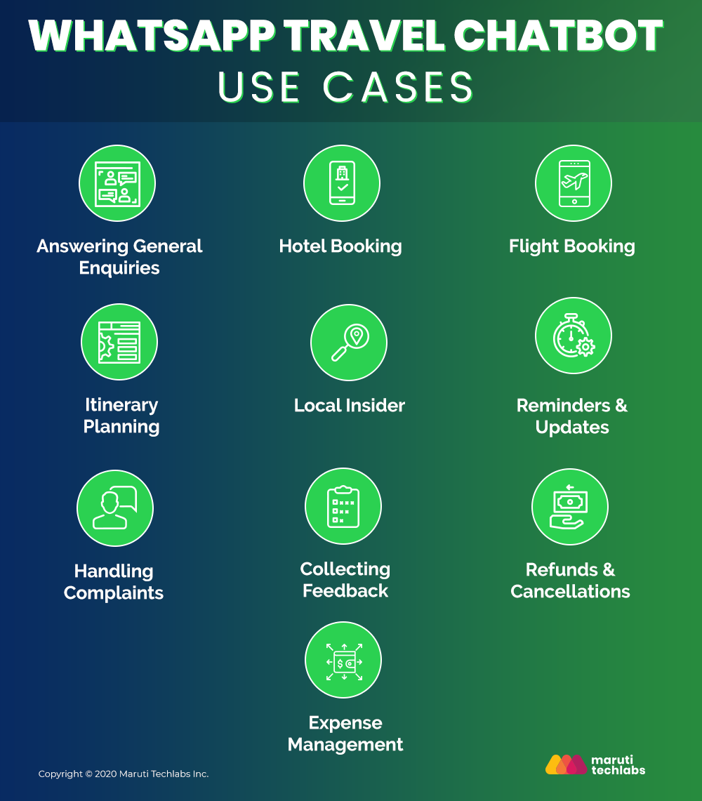 Use Cases of WhatsApp Chatbot