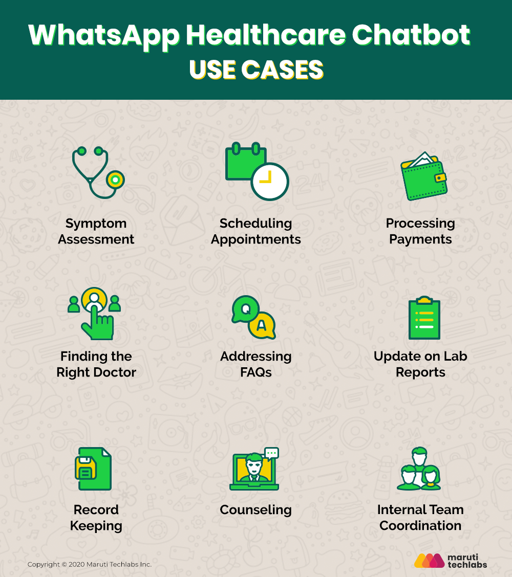 WhatsApp Chatbot For Healthcare Use Cases