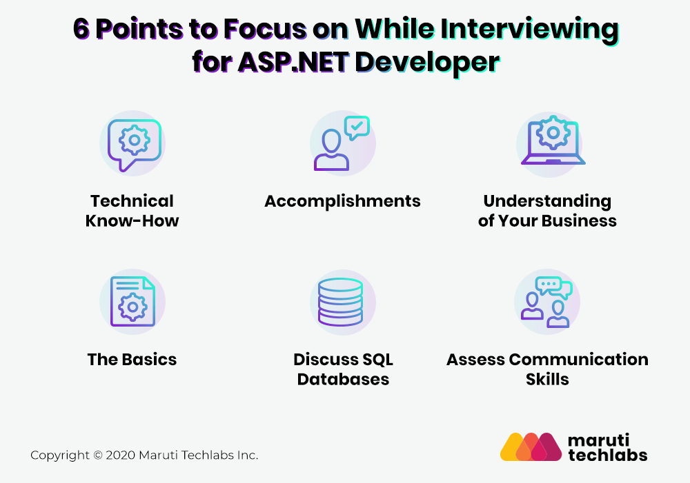 6 Points to Focus on While Interviewing for Asp.net Developer from India