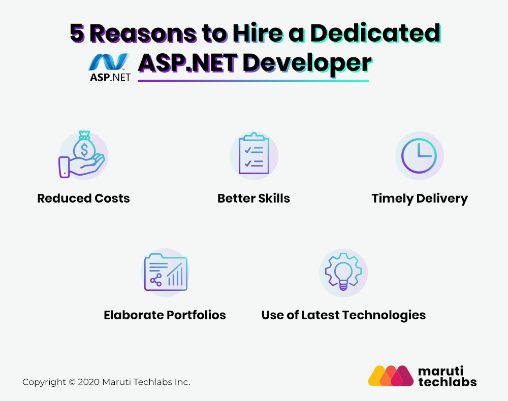 5 Reasons to hire dedicated asp.net developer from India