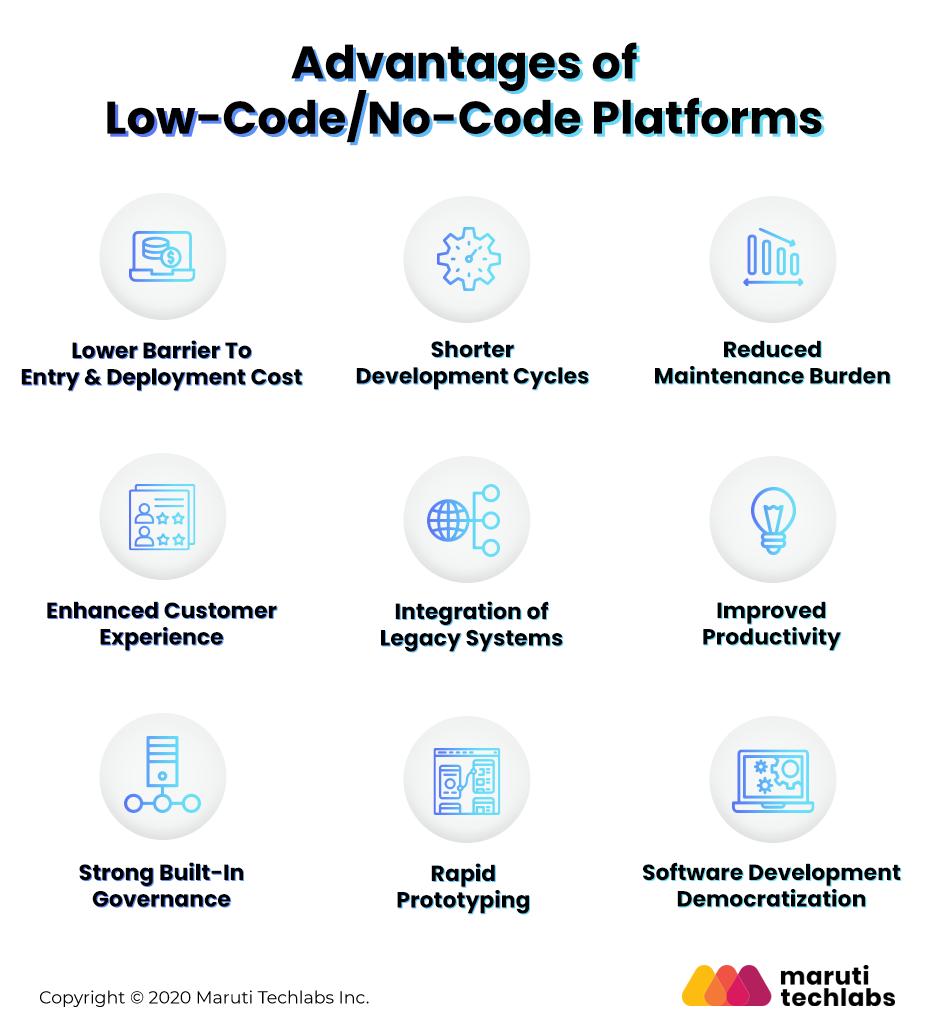 Advantages of Low Code / No Code Platforms