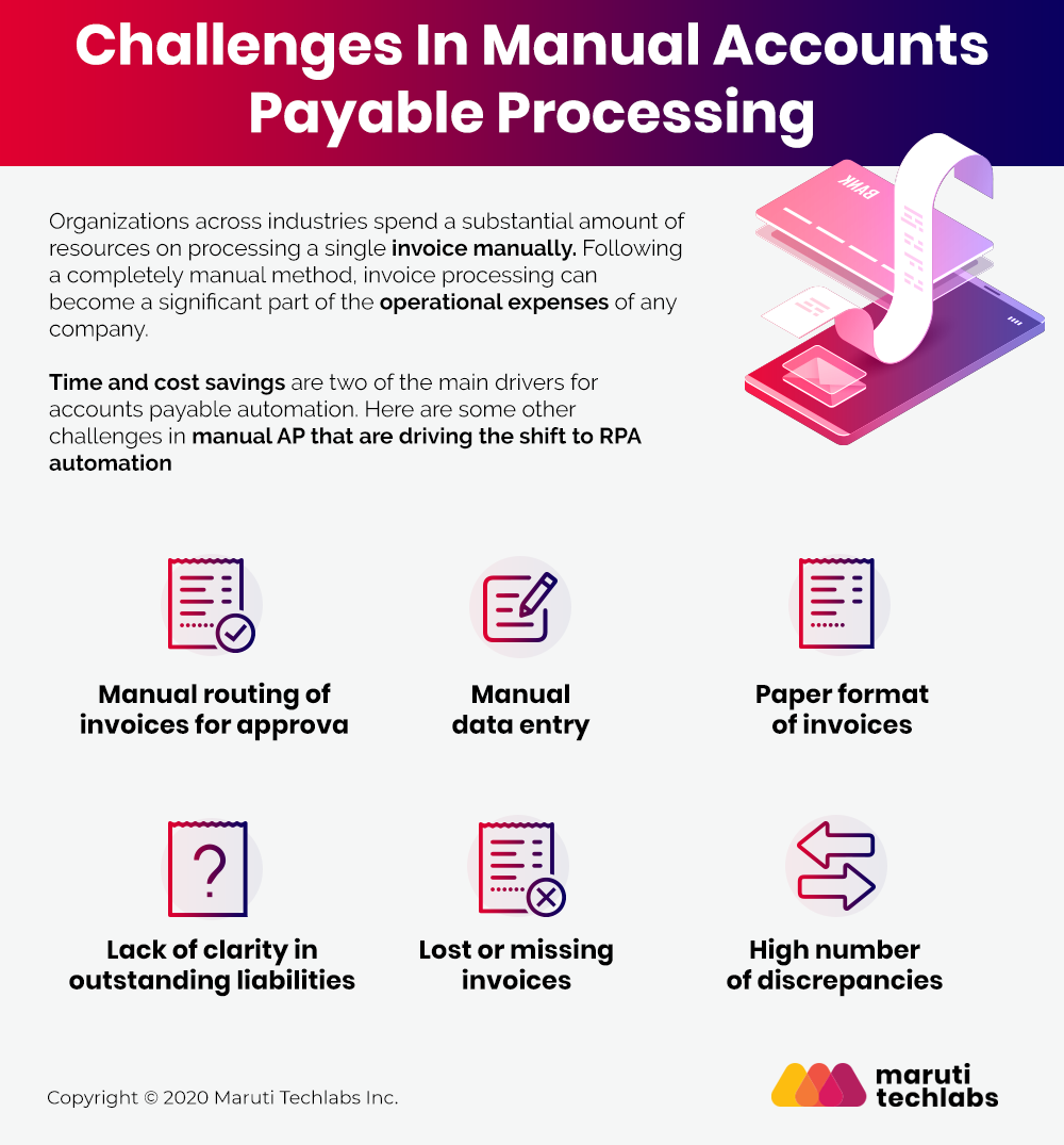 Challenges in Manual Accounts Payable process