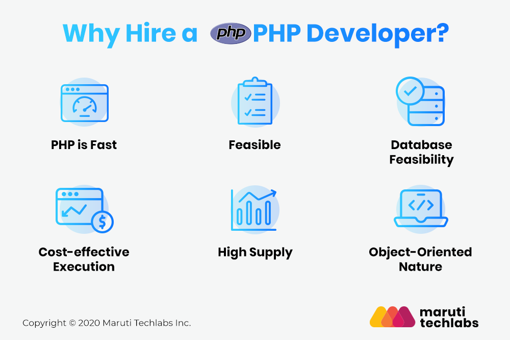 why you should hire PHP developers