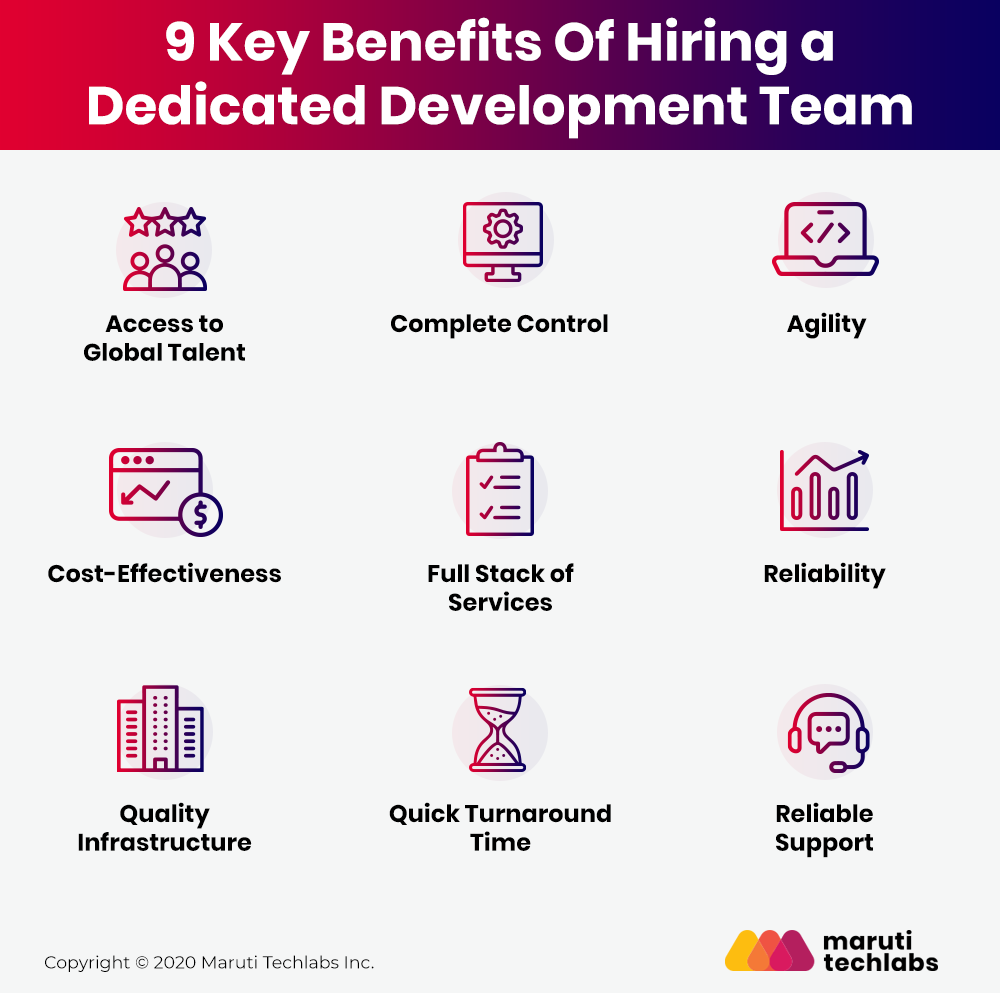 9 Key Benefits Of Hiring a Dedicated Development Team