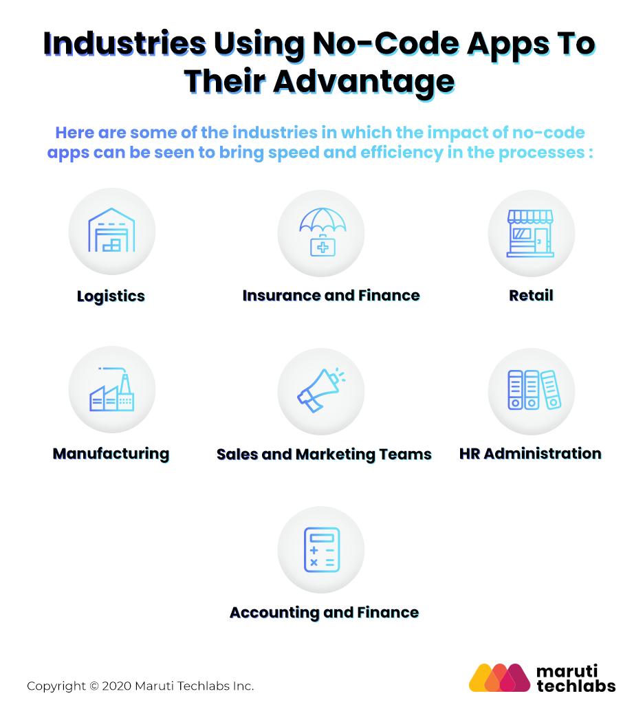 Industries Using Low Code / No Code Apps
