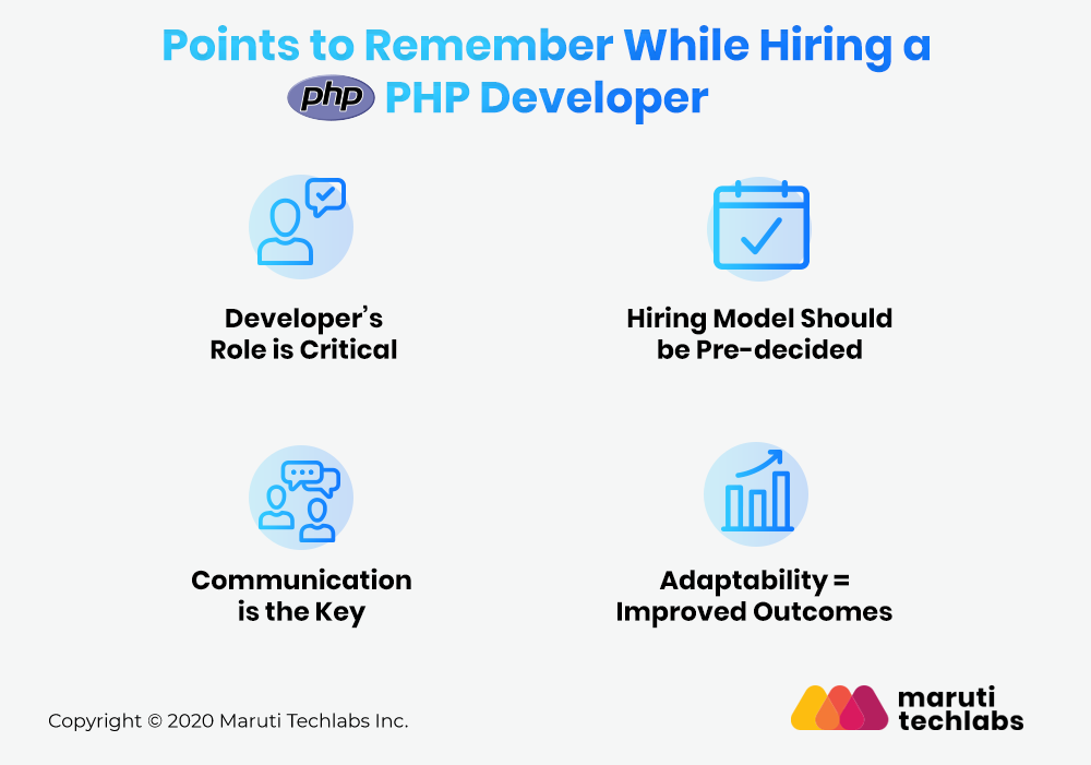 Hiring PHP Developer