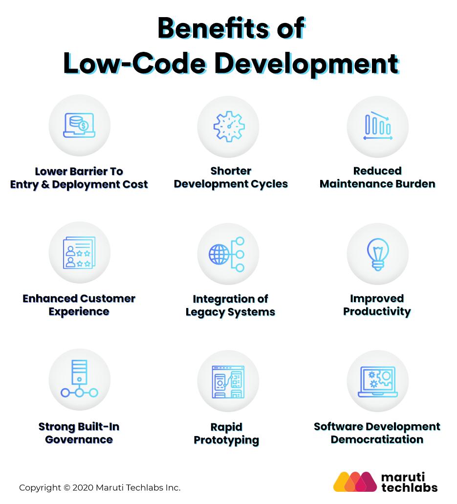 Low-Code Development Benefits