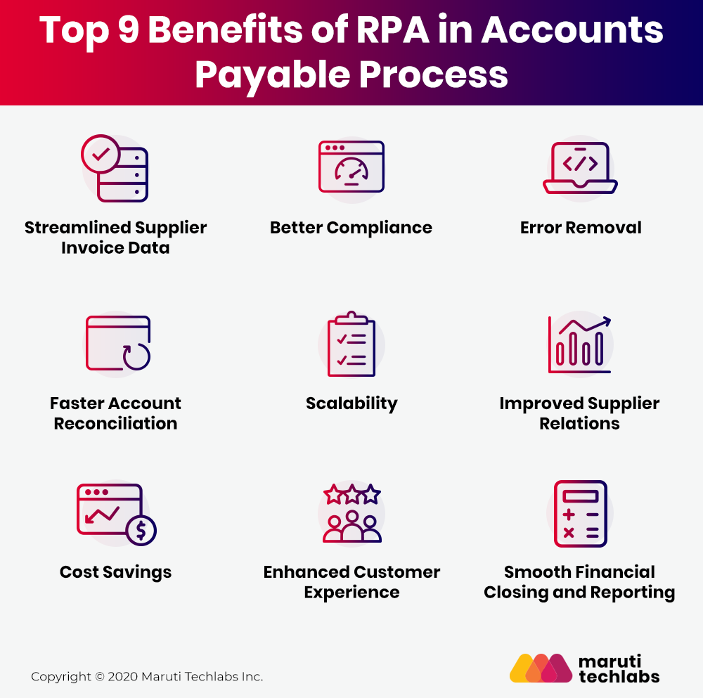 Benefits of RPA in Accounts Payable