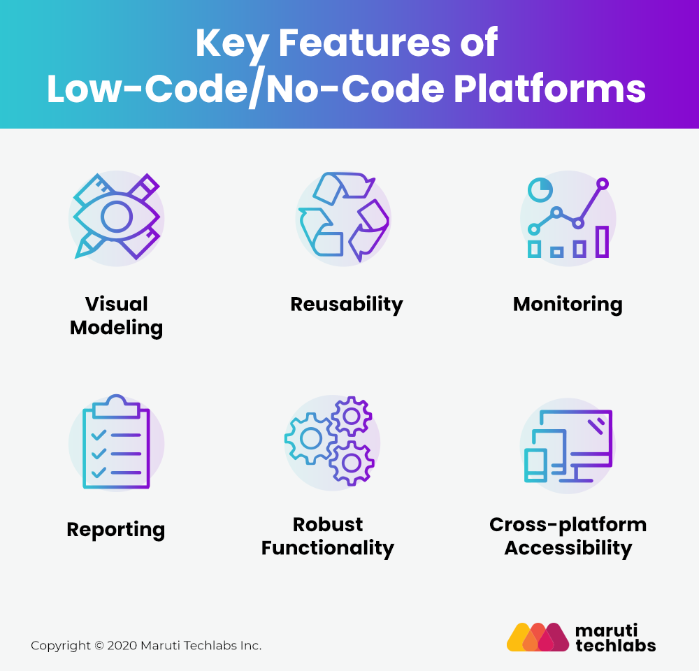 Key Features of Low Code platforms