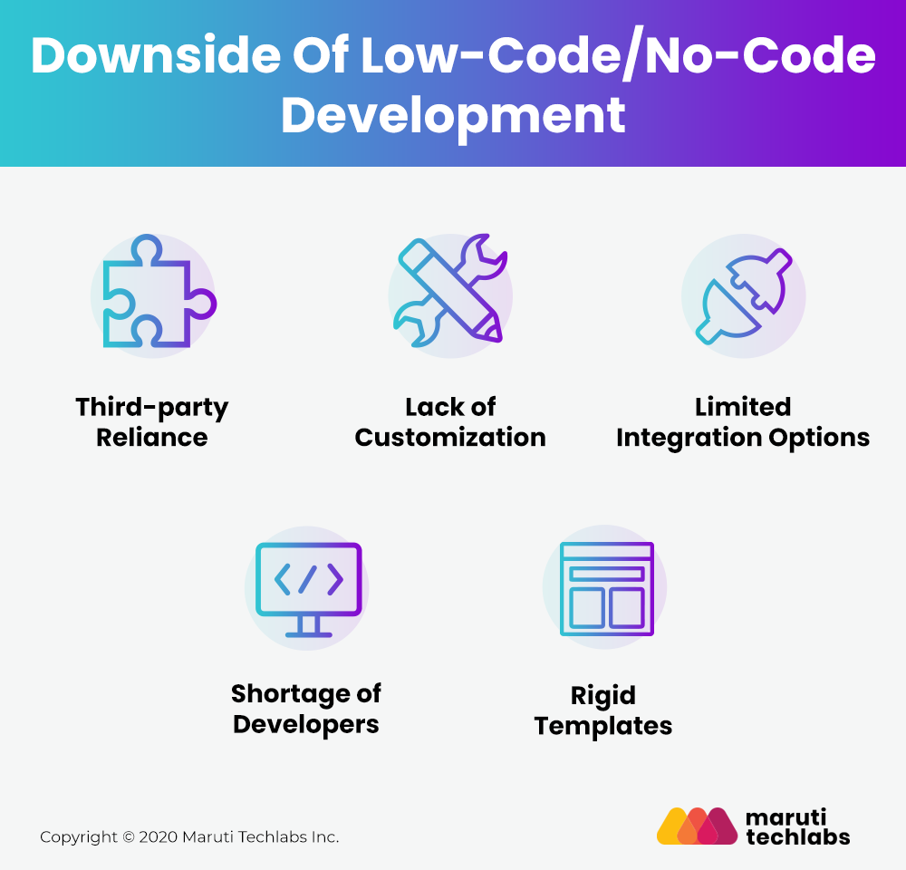 Problems of Low Code No code Development