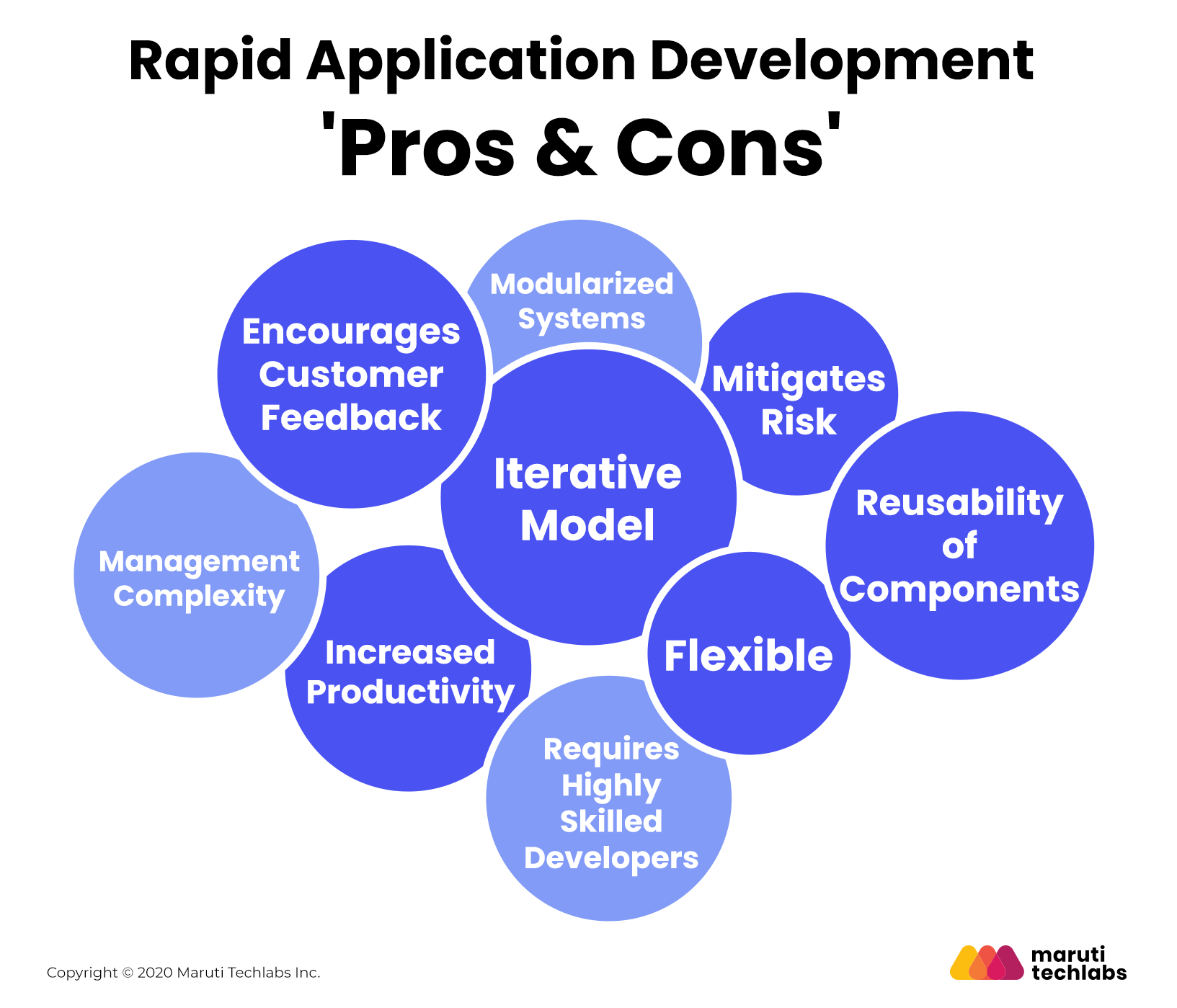 rapid application development advantages and disadvantages