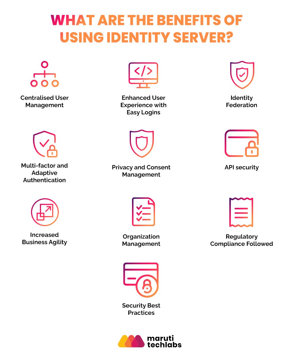Identity Server Benefits