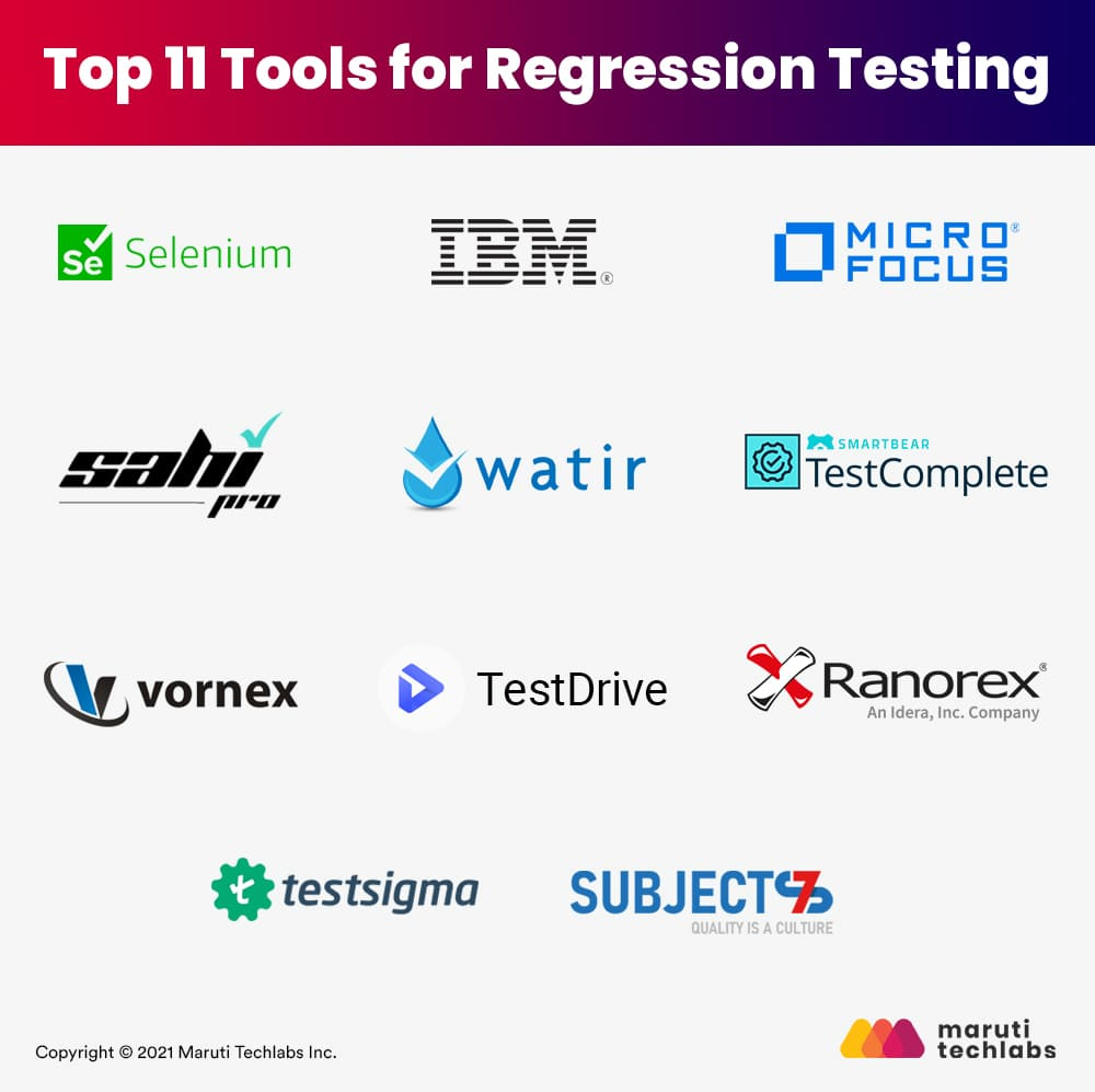 Top 11 Tools for Regression Testing