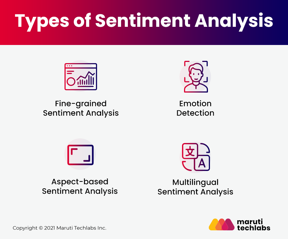 Types of Sentiment Analysis
