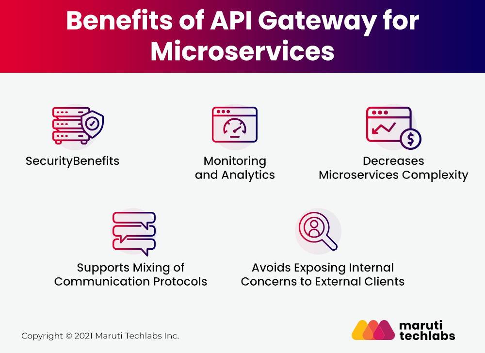 Benefits of API Gateway for Microservices